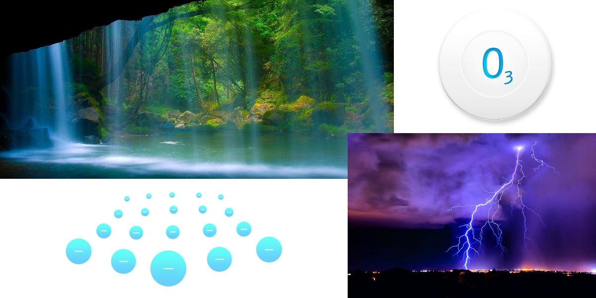 Oczyszczacz powietrza: jonizator czy ozonator, generator ozonu? Porównanie