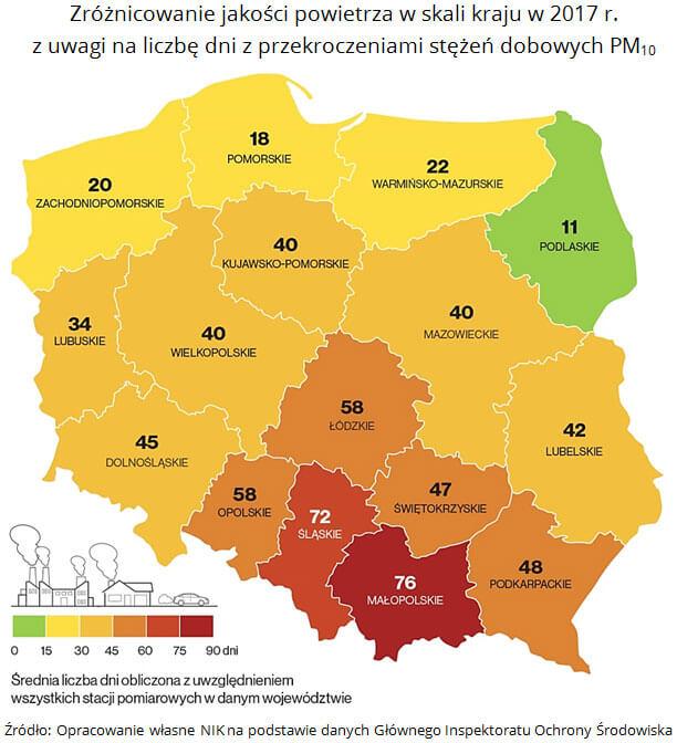 Zróżnicowanie jakości powietrza w skali kraju w 2017 roku z uwagi na liczbę dni z przekroczeniami stężeń dobowych PM10